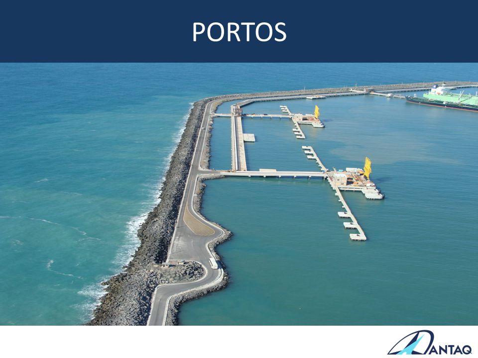 Movimentação portuária – histórico Valores em milhões de toneladas MOVIMENTAÇÃO DE CARGAS NAS INSTALAÇÕES PORTUÁRIAS BRASILEIRAS CRESCE 2,03 % em 2012.