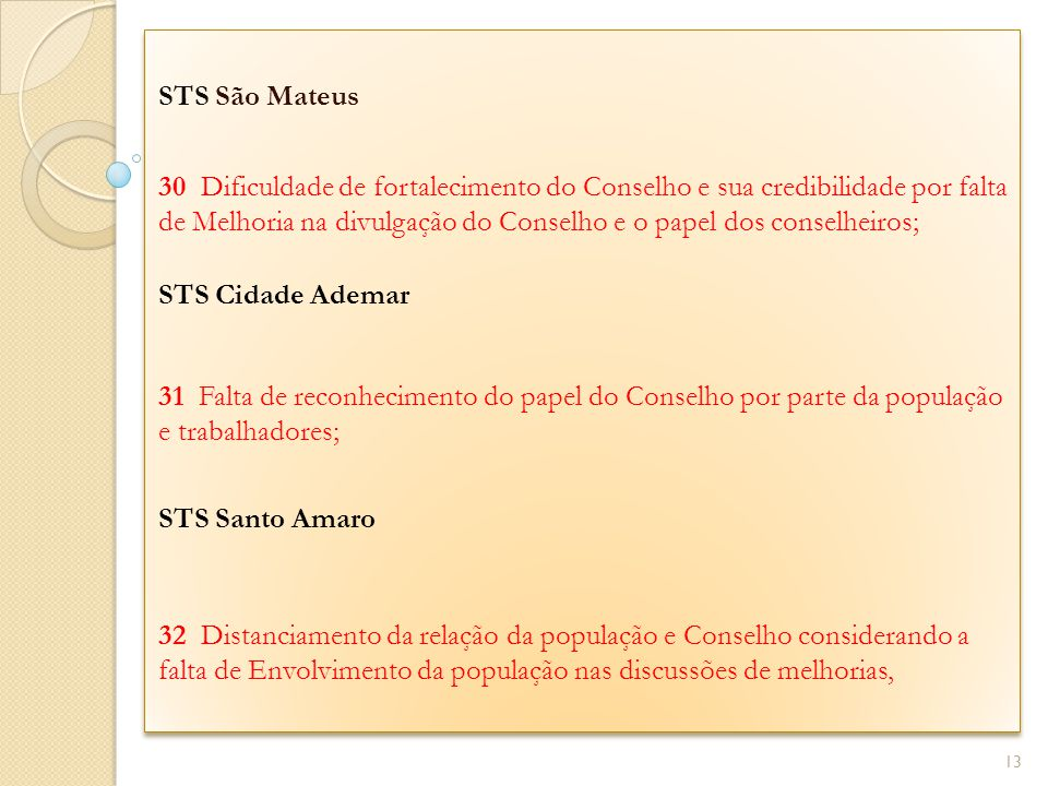 STS São Mateus 30 Dificuldade de fortalecimento do Conselho e sua credibilidade por falta de Melhoria na divulgação do Conselho e o papel dos conselhe