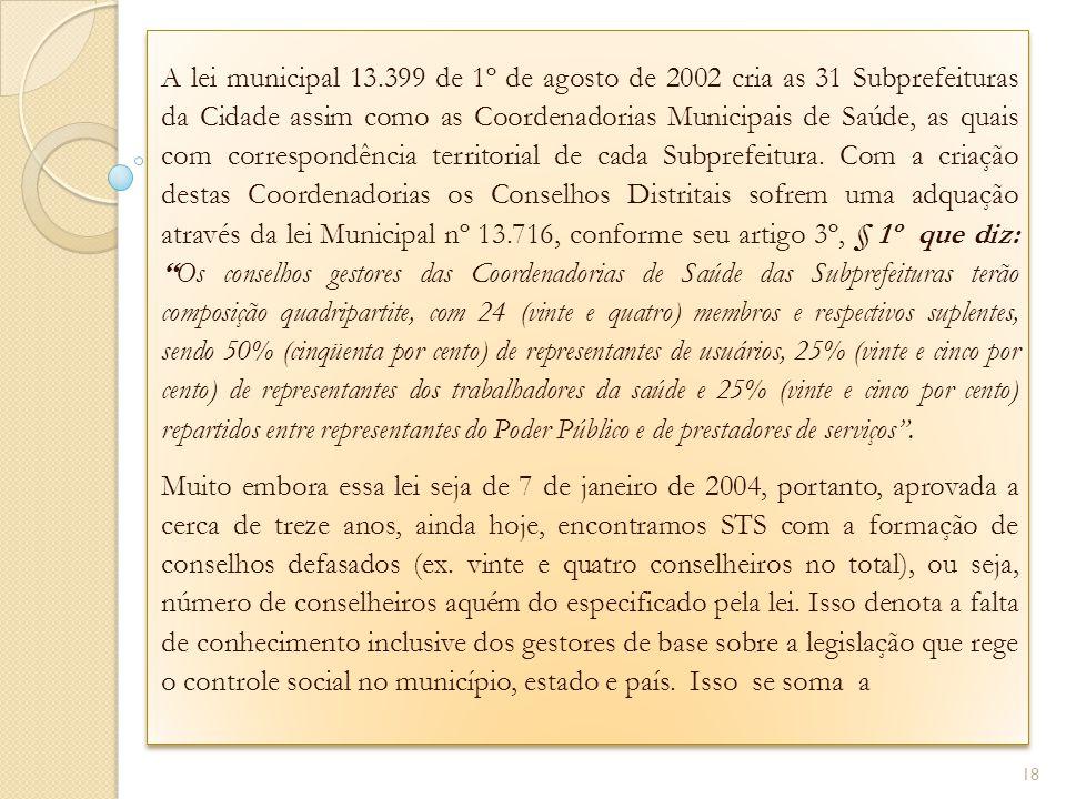 A lei municipal 13.399 de 1º de agosto de 2002 cria as 31 Subprefeituras da Cidade assim como as Coordenadorias Municipais de Saúde, as quais com correspondência territorial de cada Subprefeitura.