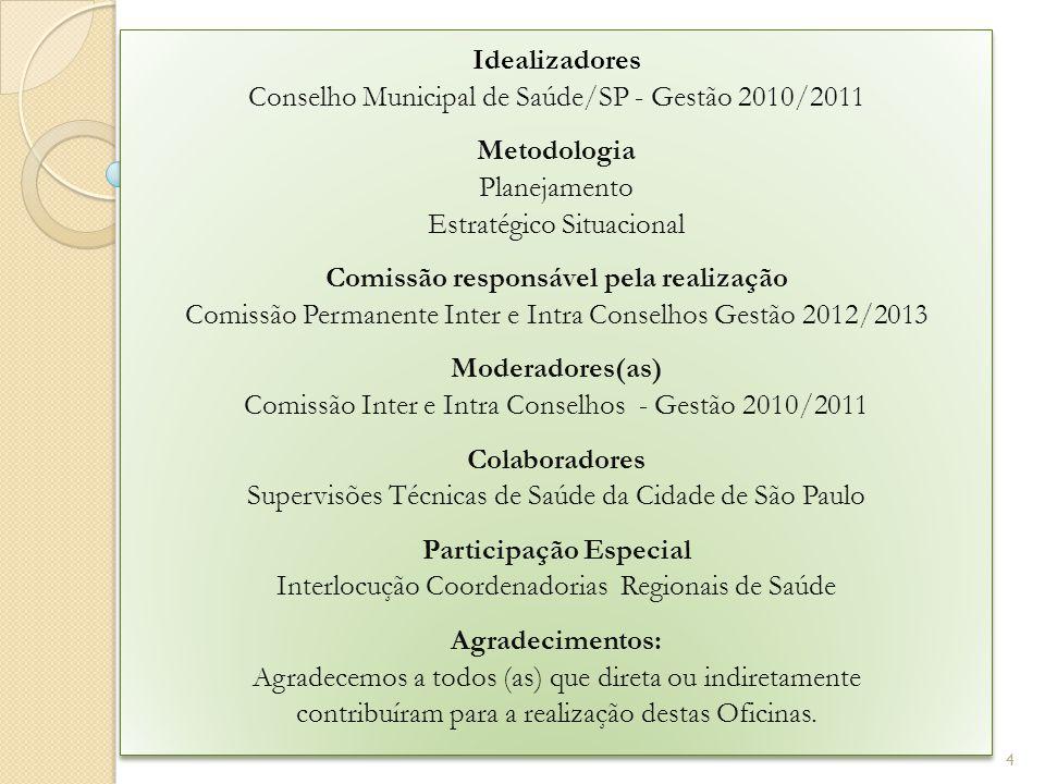 Idealizadores Conselho Municipal de Saúde/SP - Gestão 2010/2011 Metodologia Planejamento Estratégico Situacional Comissão responsável pela realização Comissão Permanente Inter e Intra Conselhos Gestão 2012/2013 Moderadores(as) Comissão Inter e Intra Conselhos - Gestão 2010/2011 Colaboradores Supervisões Técnicas de Saúde da Cidade de São Paulo Participação Especial Interlocução Coordenadorias Regionais de Saúde Agradecimentos: Agradecemos a todos (as) que direta ou indiretamente contribuíram para a realização destas Oficinas.
