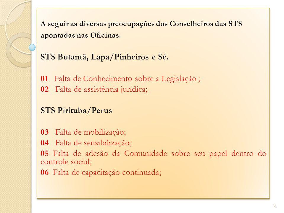 A seguir as diversas preocupações dos Conselheiros das STS apontadas nas Oficinas. STS Butantã, Lapa/Pinheiros e Sé. 01 Falta de Conhecimento sobre a