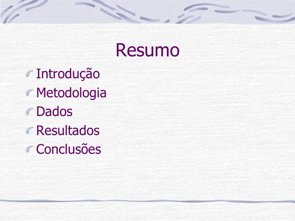 Resumo Introdução Metodologia Dados Resultados Conclusões