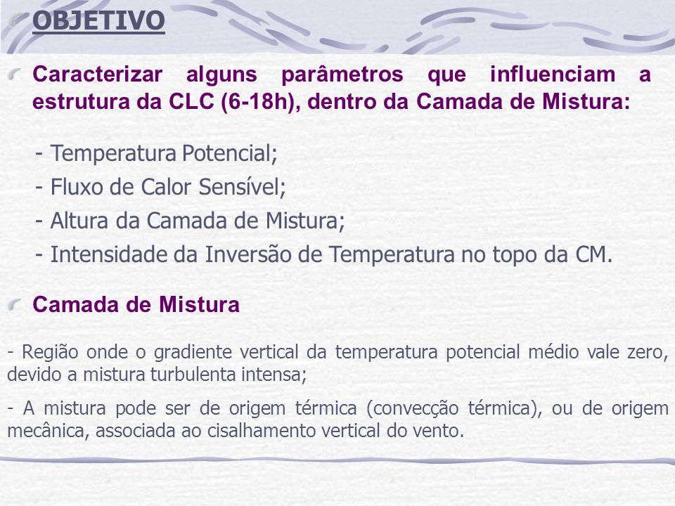 Caracterizar alguns parâmetros que influenciam a estrutura da CLC (6-18h), dentro da Camada de Mistura: - Temperatura Potencial; - Fluxo de Calor Sens