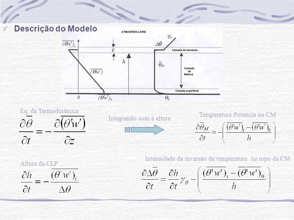 Descrição do Modelo Eq. da Termodinâmica Integrando com à altura Temperatura Potencia na CM Altura da CLP Intensidade da inversão de temperatura no to