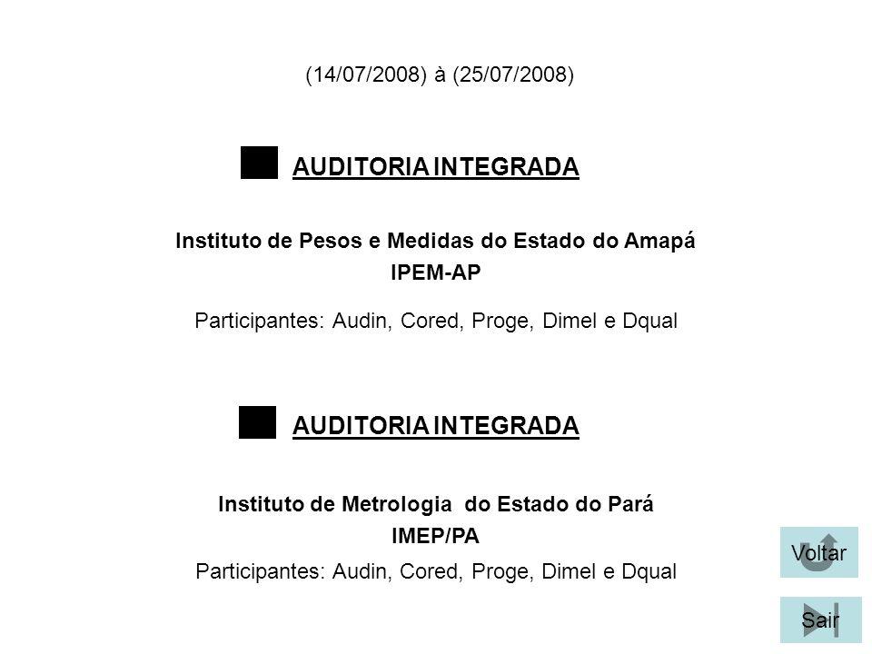 (14/07/2008) à (25/07/2008) Participantes: Audin, Cored, Proge, Dimel e Dqual Instituto de Pesos e Medidas do Estado do Amapá IPEM-AP AUDITORIA INTEGR