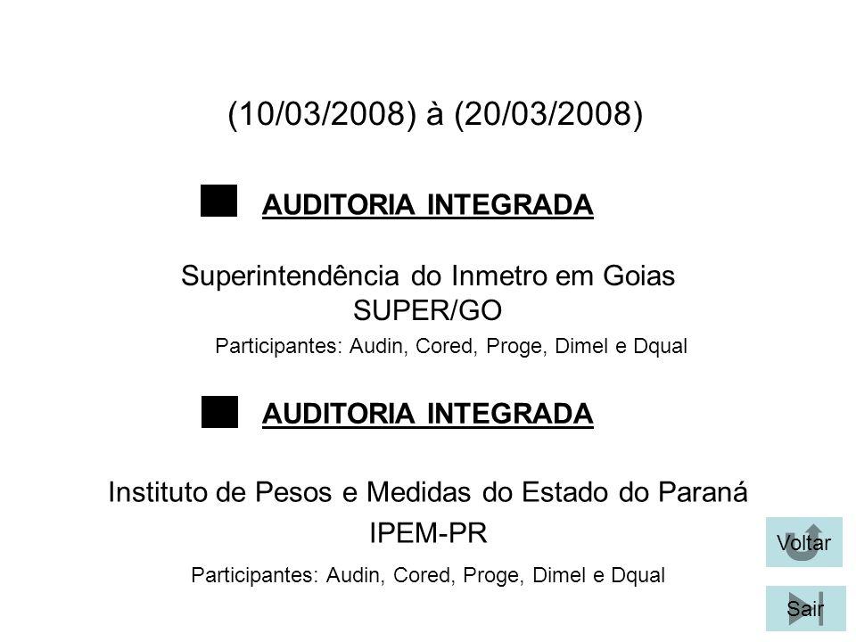 (10/03/2008) à (20/03/2008) Participantes: Audin, Cored, Proge, Dimel e Dqual AUDITORIA INTEGRADA Voltar Superintendência do Inmetro em Goias SUPER/GO