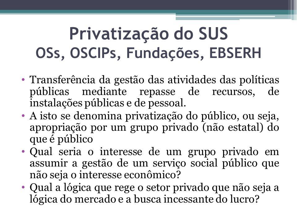 Privatização do SUS OSs, OSCIPs, Fundações, EBSERH Transferência da gestão das atividades das políticas públicas mediante repasse de recursos, de inst