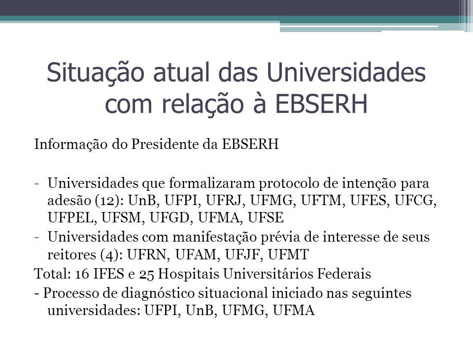 Situação atual das Universidades com relação à EBSERH Informação do Presidente da EBSERH -Universidades que formalizaram protocolo de intenção para ad