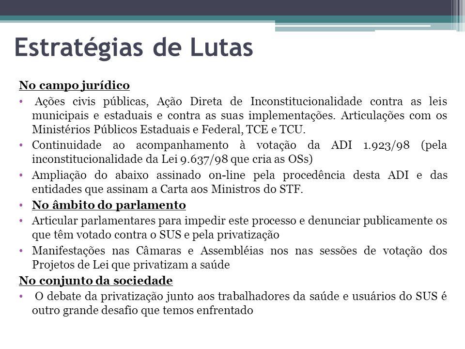 Estratégias de Lutas No campo jurídico Ações civis públicas, Ação Direta de Inconstitucionalidade contra as leis municipais e estaduais e contra as su