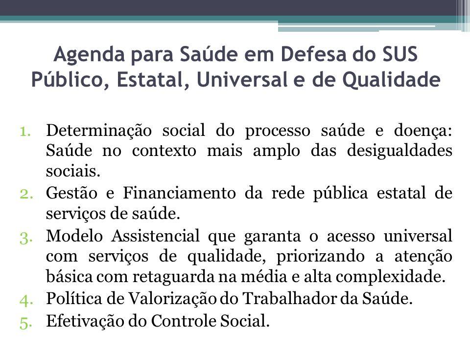Agenda para Saúde em Defesa do SUS Público, Estatal, Universal e de Qualidade 1.Determinação social do processo saúde e doença: Saúde no contexto mais