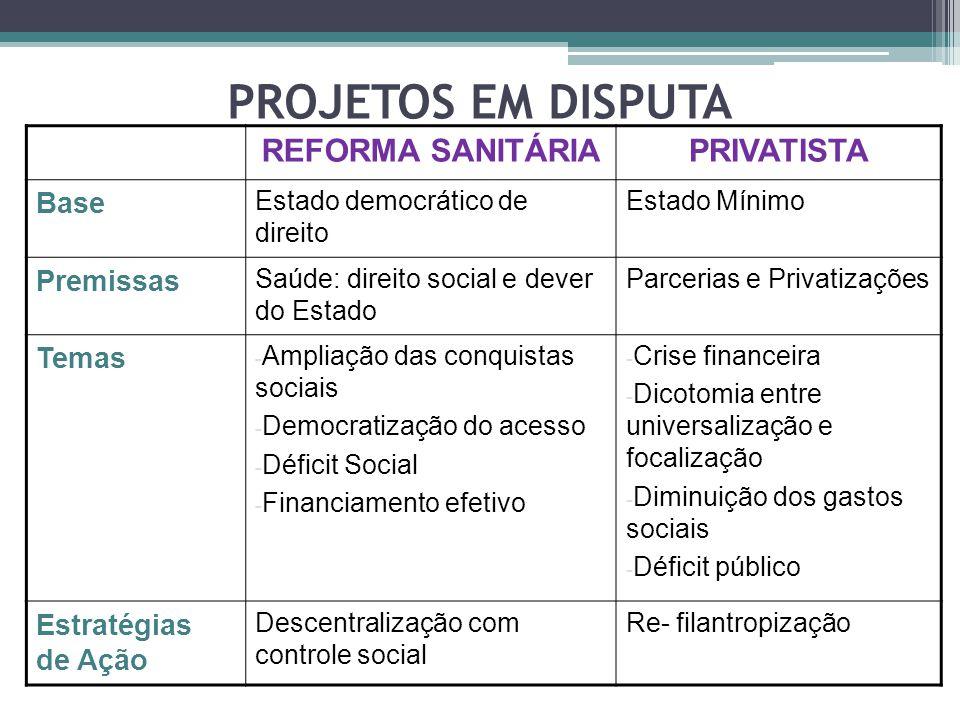 Desrespeita o Controle Social Conselho Consultivo Rejeitar a criação da Empresa Brasileira de serviços Hospitalares (EBSERH), impedindo a terceirização dos hospitais universitários e de ensino federais (Relatório da 14ª CNS, Ministério da Saúde, 2012).