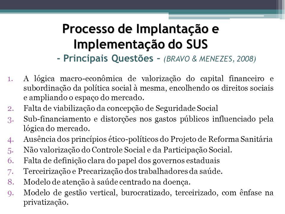 Processo de Implantação e Implementação do SUS Processo de Implantação e Implementação do SUS - Principais Questões – (BRAVO & MENEZES, 2008) 1.A lógi