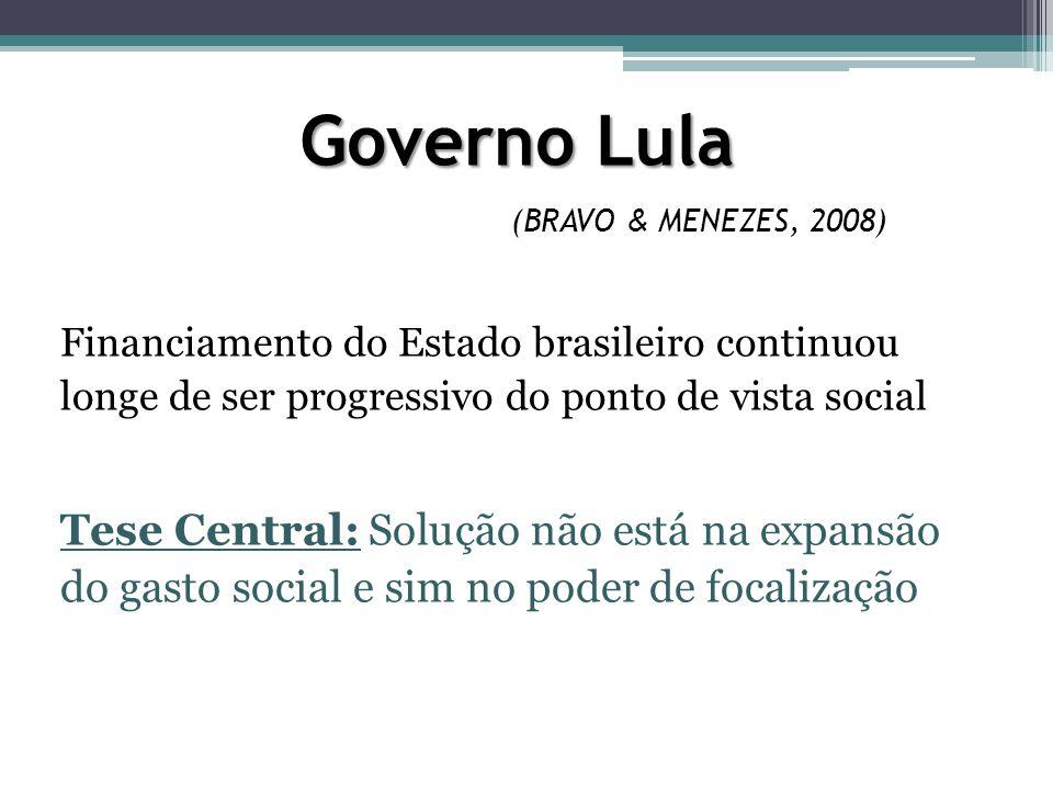 Governo Lula Governo Lula (BRAVO & MENEZES, 2008) Financiamento do Estado brasileiro continuou longe de ser progressivo do ponto de vista social Tese