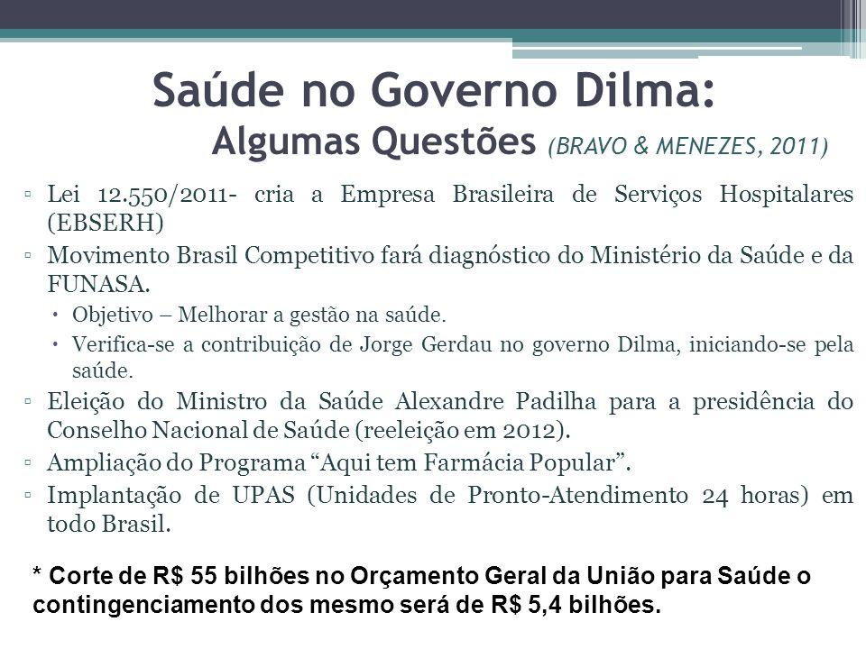 Saúde no Governo Dilma: Algumas Questões (BRAVO & MENEZES, 2011) Lei 12.550/2011- cria a Empresa Brasileira de Serviços Hospitalares (EBSERH) Moviment