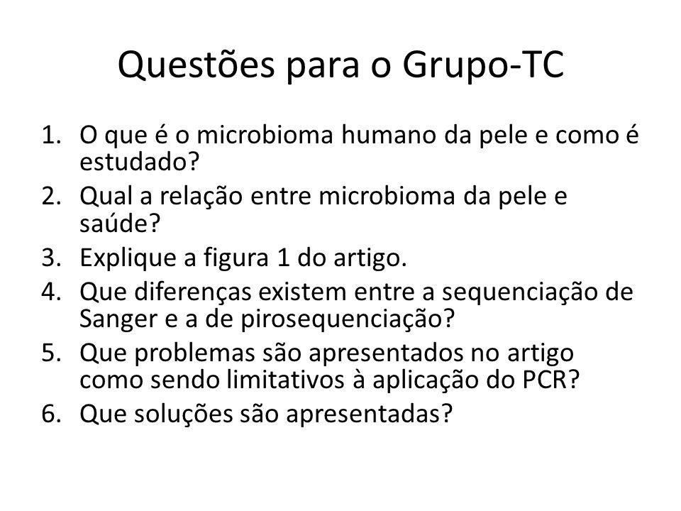 Questões para o Grupo-TC 1.O que é o microbioma humano da pele e como é estudado? 2.Qual a relação entre microbioma da pele e saúde? 3.Explique a figu