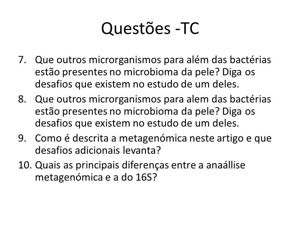 Questões -TC 7.Que outros microrganismos para além das bactérias estão presentes no microbioma da pele? Diga os desafios que existem no estudo de um d