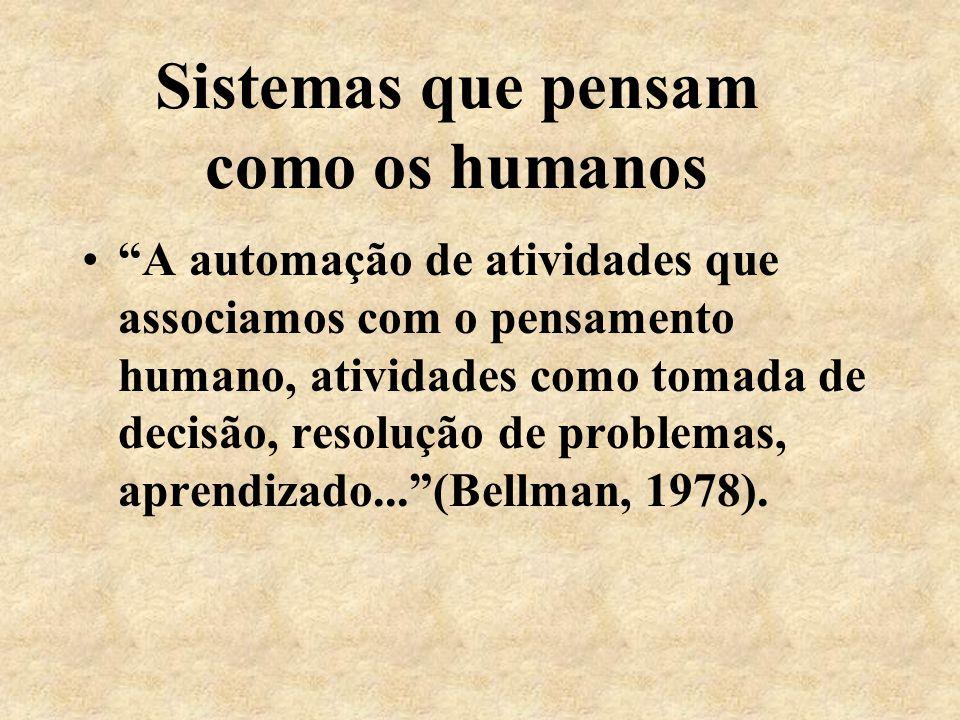 Sistemas que pensam como os humanos A automação de atividades que associamos com o pensamento humano, atividades como tomada de decisão, resolução de