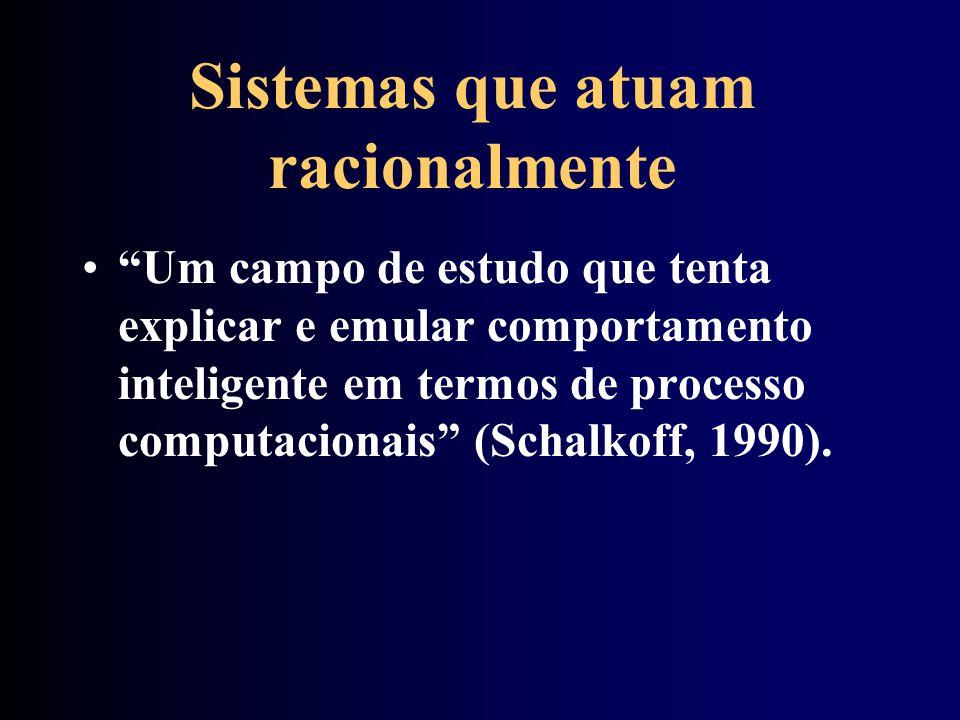Sistemas que atuam racionalmente Um campo de estudo que tenta explicar e emular comportamento inteligente em termos de processo computacionais (Schalkoff, 1990).
