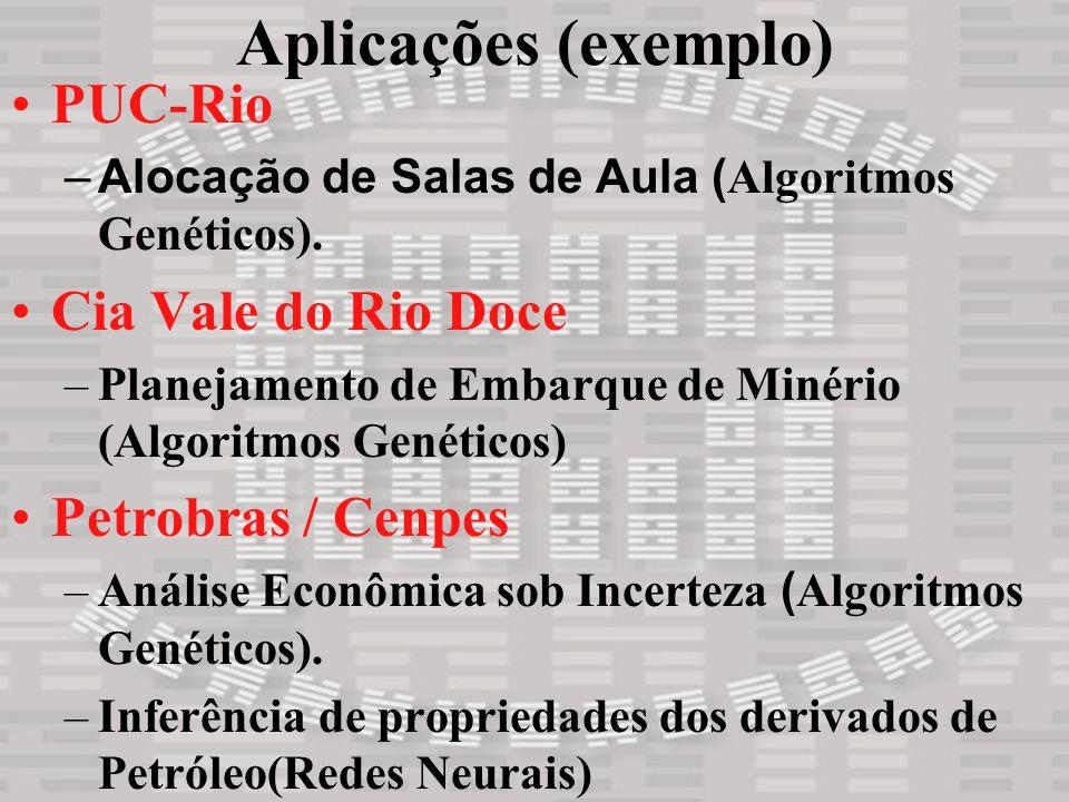 Aplicações (exemplo) PUC-Rio –Alocação de Salas de Aula ( Algoritmos Genéticos). Cia Vale do Rio Doce –Planejamento de Embarque de Minério (Algoritmos