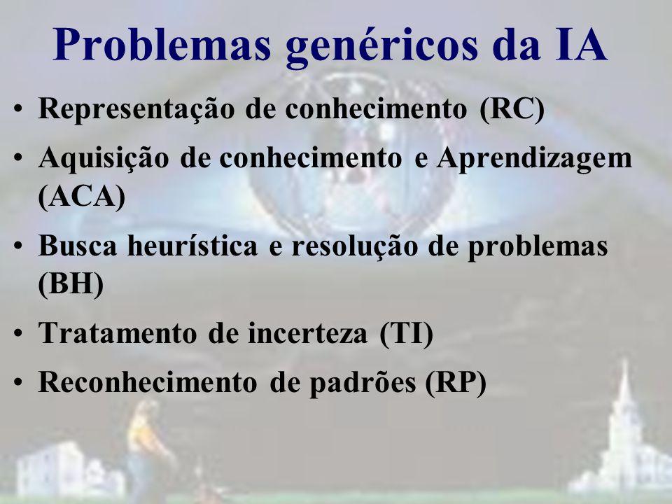 Problemas genéricos da IA Representação de conhecimento (RC) Aquisição de conhecimento e Aprendizagem (ACA) Busca heurística e resolução de problemas (BH) Tratamento de incerteza (TI) Reconhecimento de padrões (RP)