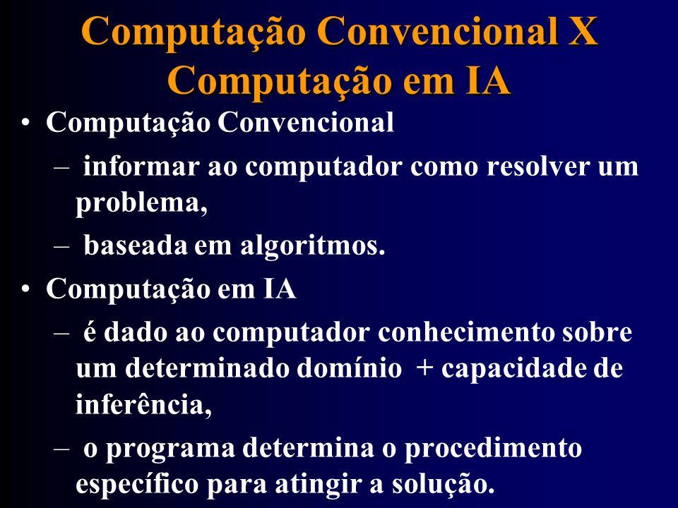 Computação Convencional X Computação em IA Computação Convencional – informar ao computador como resolver um problema, – baseada em algoritmos. Comput