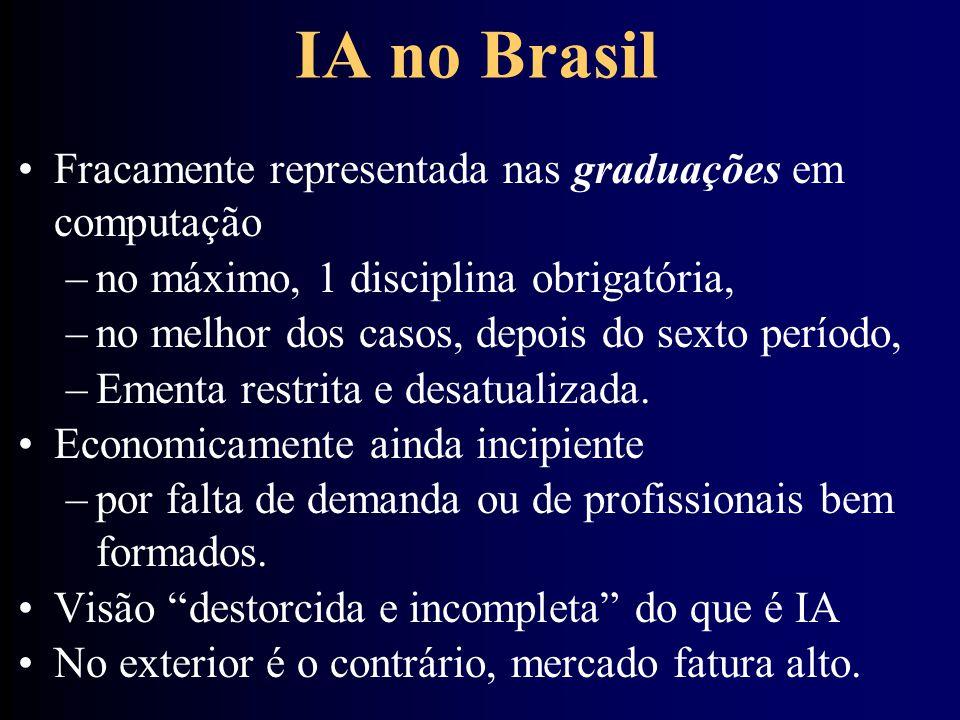 IA no Brasil Fracamente representada nas graduações em computação –no máximo, 1 disciplina obrigatória, –no melhor dos casos, depois do sexto período,
