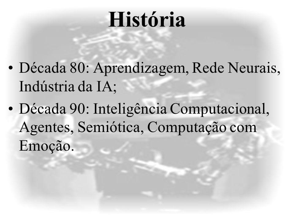 História Década 80: Aprendizagem, Rede Neurais, Indústria da IA; Década 90: Inteligência Computacional, Agentes, Semiótica, Computação com Emoção.