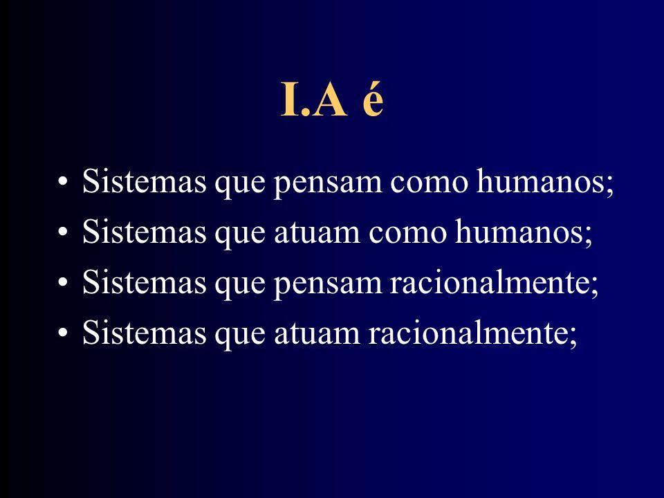 Sistemas que pensam como os humanos A automação de atividades que associamos com o pensamento humano, atividades como tomada de decisão, resolução de problemas, aprendizado...(Bellman, 1978).