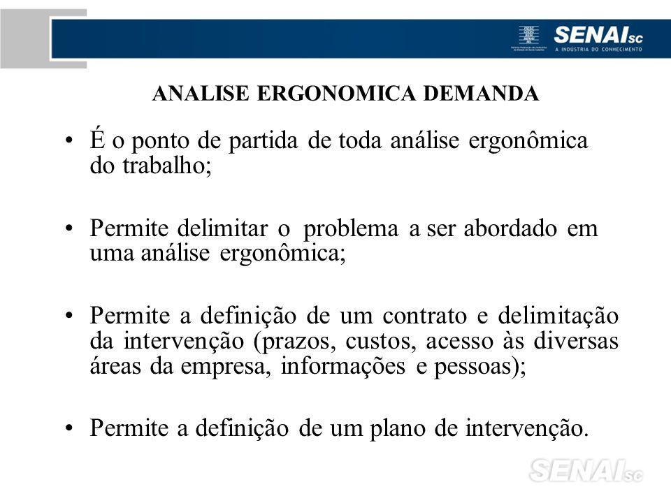 O estudo ergonômico do posto de trabalho comporta três fases: Análise da demanda: é a definição do problema a ser estudado, a partir do ponto de vista