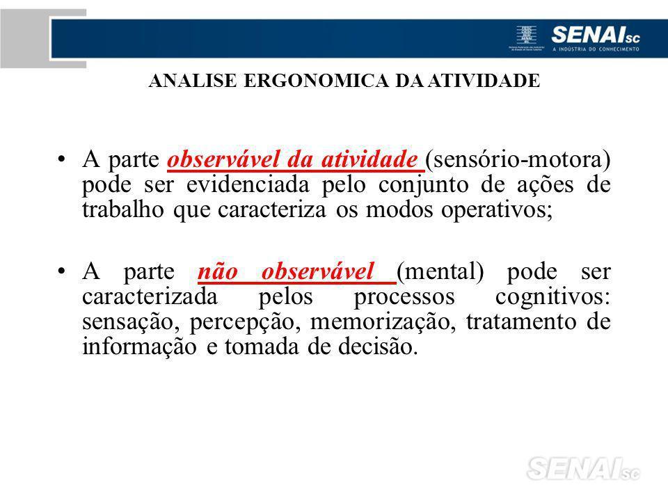 ANALISE ERGONOMICA DA ATIVIDADE Considerações gerais sobre as atividades: A atividade de trabalho é a mobilização total do indivíduo, em termos de com