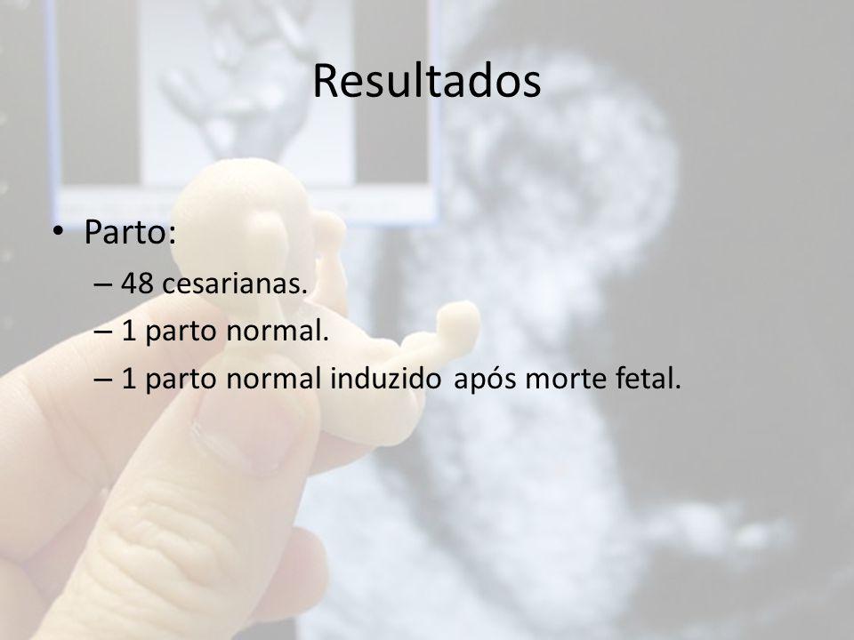 Parto: – 48 cesarianas. – 1 parto normal. – 1 parto normal induzido após morte fetal.