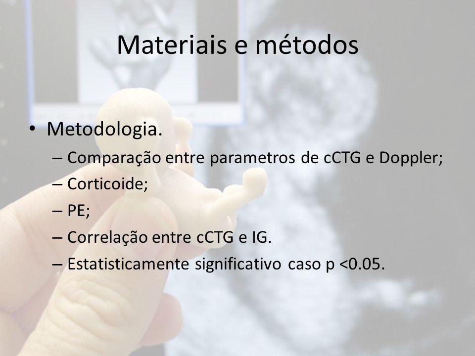 Materiais e métodos Metodologia. – Comparação entre parametros de cCTG e Doppler; – Corticoide; – PE; – Correlação entre cCTG e IG. – Estatisticamente