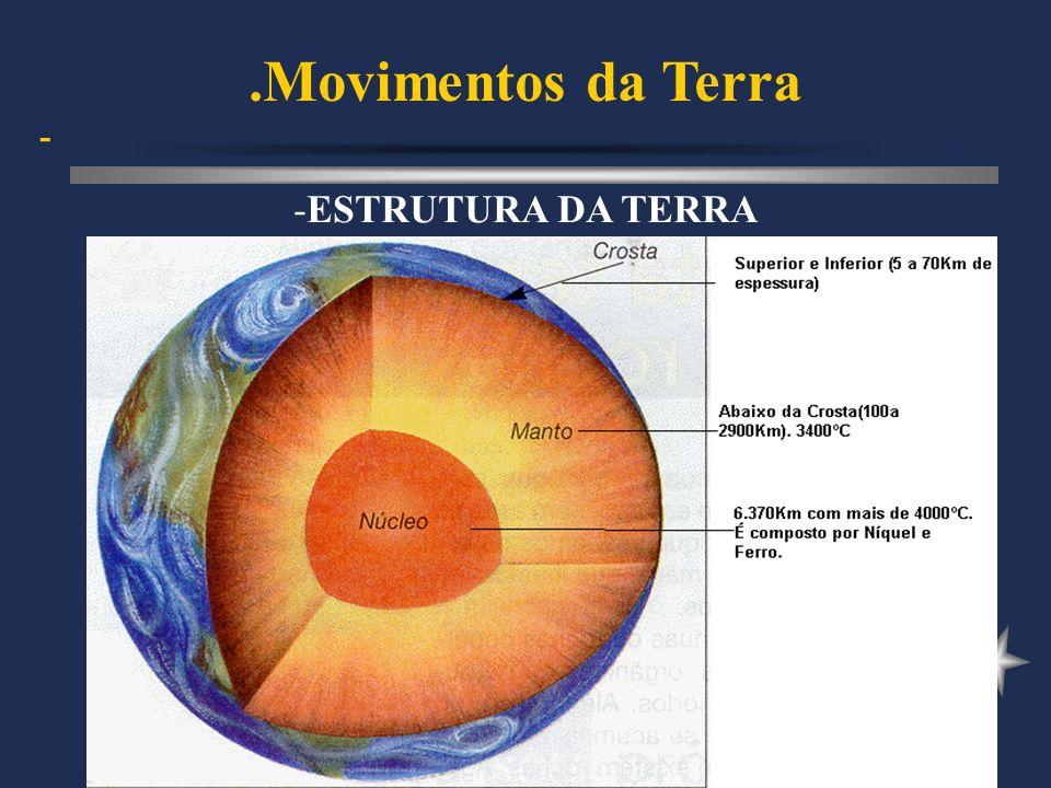 .Movimentos da Terra - -ESTRUTURA DA TERRA