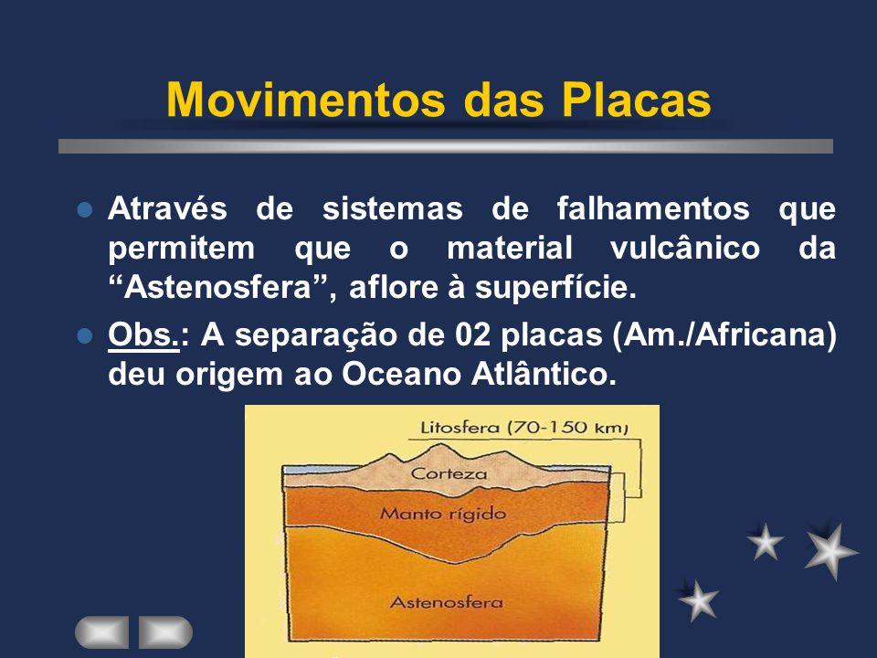 Movimentos das Placas Através de sistemas de falhamentos que permitem que o material vulcânico da Astenosfera, aflore à superfície.