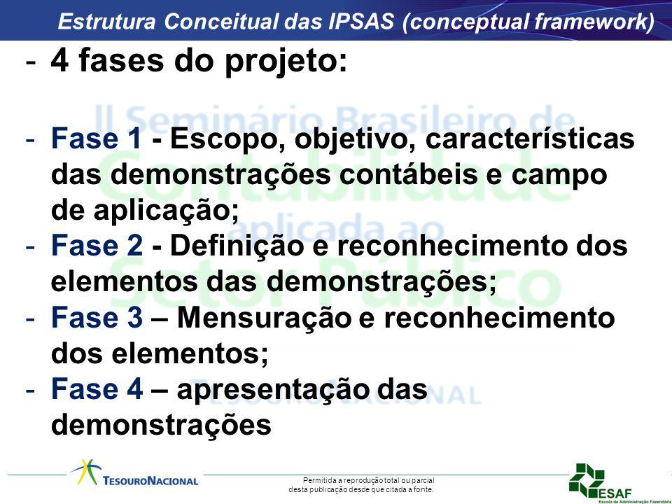 Permitida a reprodução total ou parcial desta publicação desde que citada a fonte. Estrutura Conceitual das IPSAS (conceptual framework) -4 fases do p