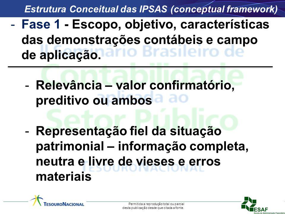 Permitida a reprodução total ou parcial desta publicação desde que citada a fonte. Estrutura Conceitual das IPSAS (conceptual framework) -Fase 1 - Esc