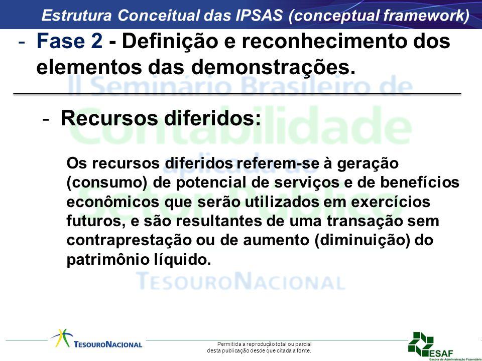 Permitida a reprodução total ou parcial desta publicação desde que citada a fonte. Estrutura Conceitual das IPSAS (conceptual framework) -Fase 2 - Def