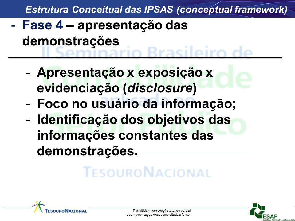 Permitida a reprodução total ou parcial desta publicação desde que citada a fonte. Estrutura Conceitual das IPSAS (conceptual framework) -Fase 4 – apr