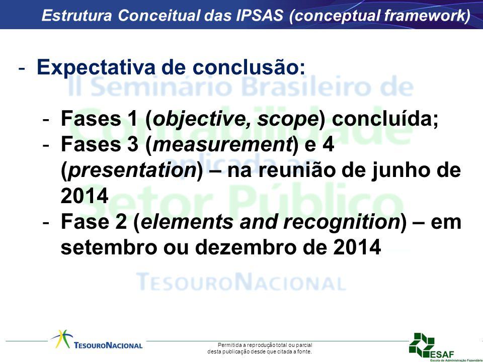Permitida a reprodução total ou parcial desta publicação desde que citada a fonte. Estrutura Conceitual das IPSAS (conceptual framework) -Expectativa