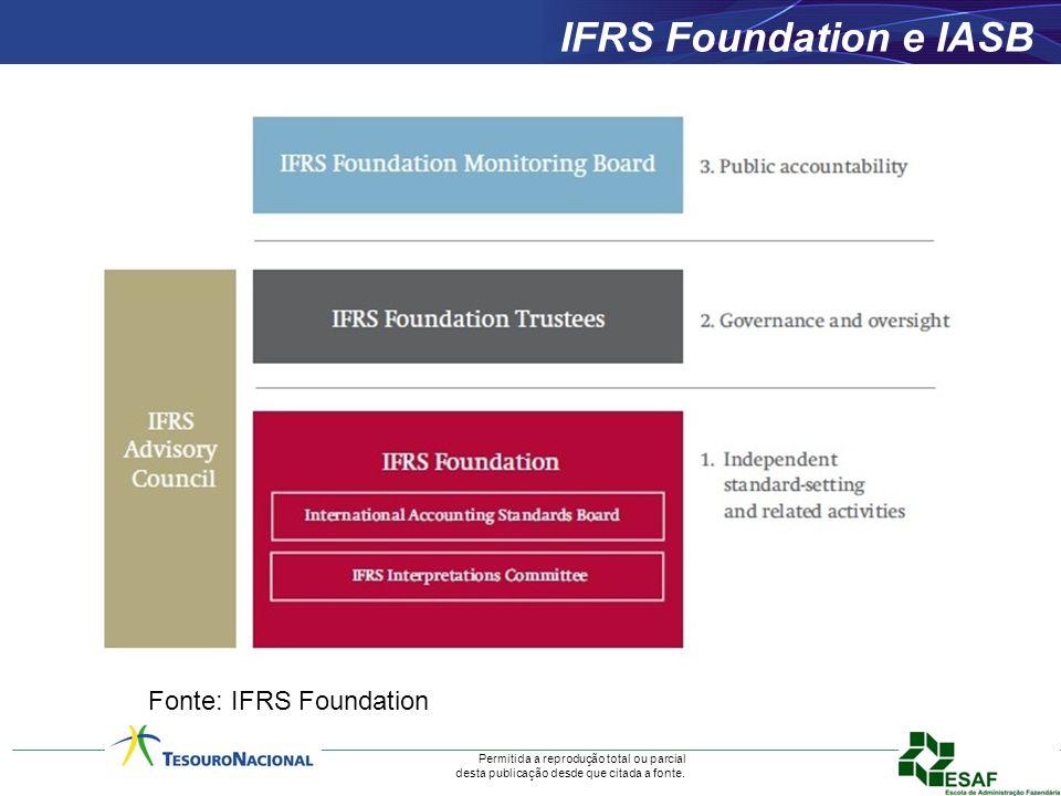 Permitida a reprodução total ou parcial desta publicação desde que citada a fonte. IFRS Foundation e IASB Fonte: IFRS Foundation