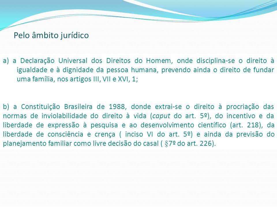 Pelo âmbito jurídico a) a Declaração Universal dos Direitos do Homem, onde disciplina-se o direito à igualdade e à dignidade da pessoa humana, prevend