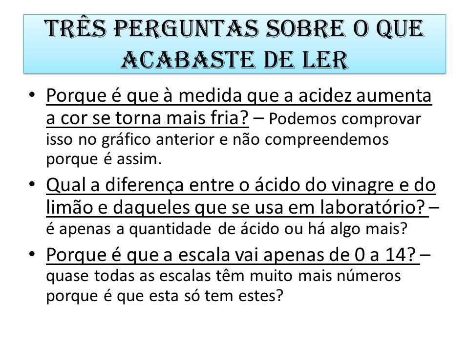 A pergunta escolhida para a nossa investigação Qual a diferença entre o ácido do vinagre e do limão e daqueles que se usa em laboratório.