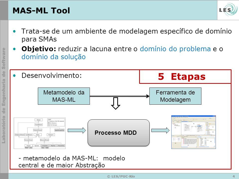 5 © LES/PUC-Rio MAS-ML Tool Etapa1: Definição do Modelo de Domínio –Representação do metamodelo da MAS-ML usando EMOF –EMOF: linguagem para especificação de metamodelo Etapa 2: Definição do Modelo Gráfico –definição das entidades e de suas propriedades, assim como de seus relacionamentos que podem ser representados na ferramenta Propriedades UML + MAS-ML Entidades