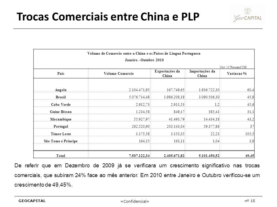 GEOCAPITALnº 15 =Confidencial= Trocas Comerciais entre China e PLP De referir que em Dezembro de 2009 já se verificara um crescimento significativo na