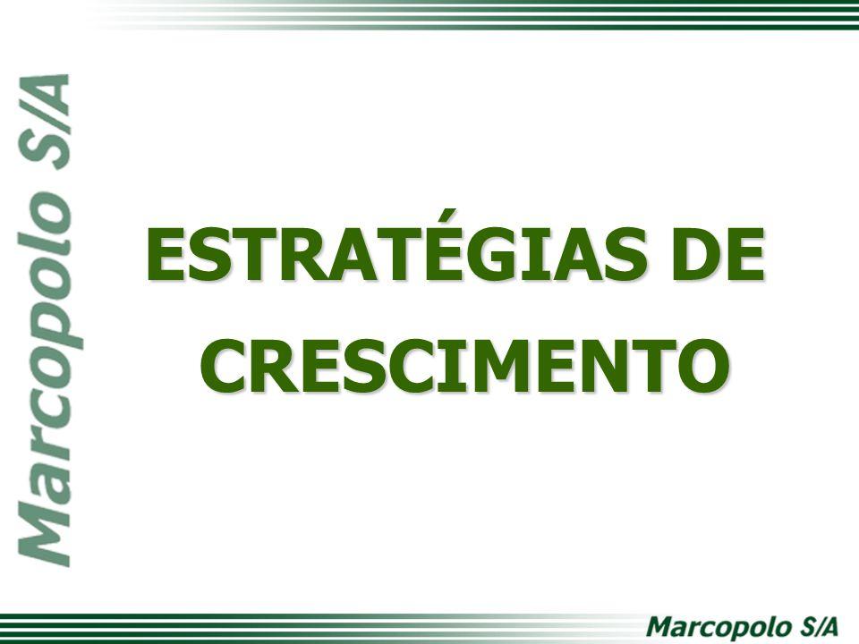 ESTRATÉGIAS DE CRESCIMENTO