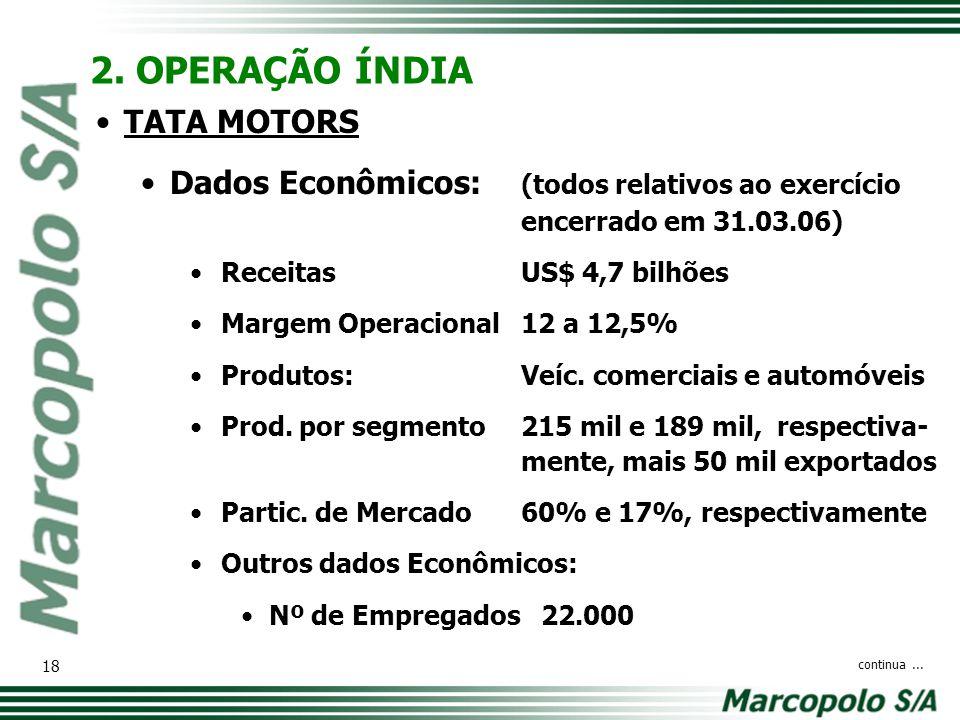 TATA MOTORS Dados Econômicos: (todos relativos ao exercício encerrado em 31.03.06) ReceitasUS$ 4,7 bilhões Margem Operacional12 a 12,5% Produtos:Veíc.