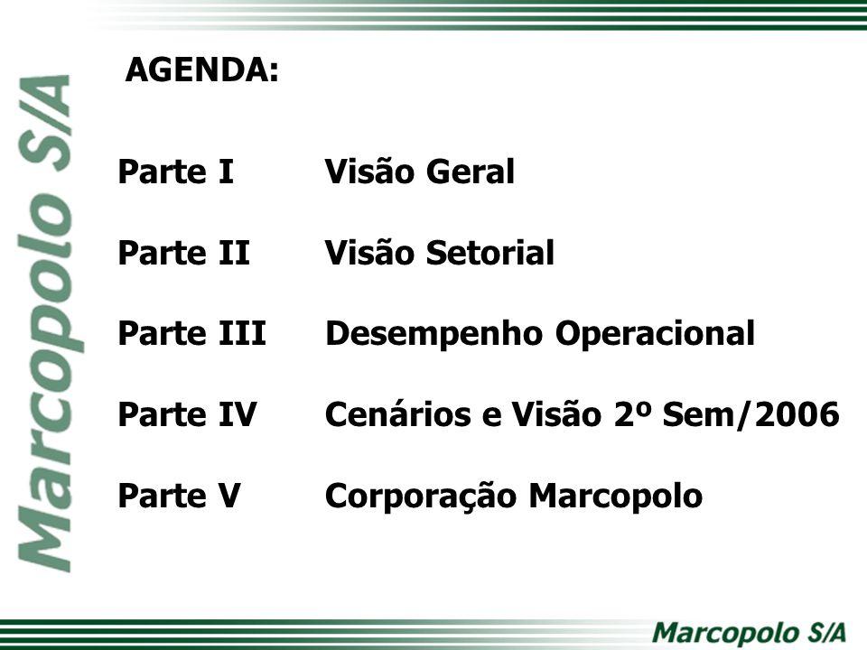 Parte I Visão Geral Parte II Visão Setorial Parte III Desempenho Operacional Parte IVCenários e Visão 2º Sem/2006 Parte V Corporação Marcopolo AGENDA: