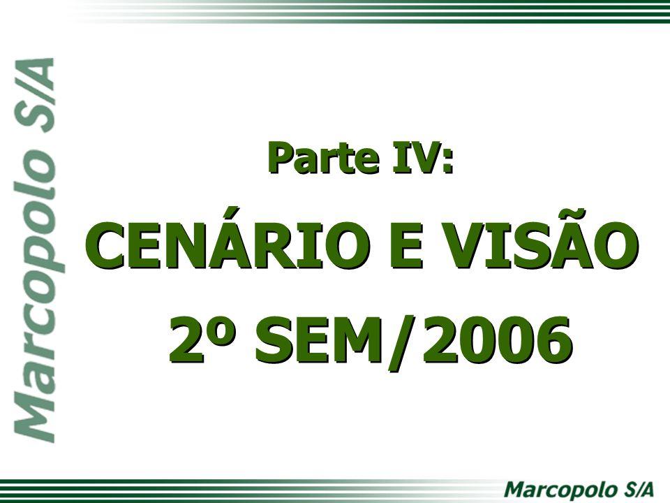 Parte IV: CENÁRIO E VISÃO 2º SEM/2006 Parte IV: CENÁRIO E VISÃO 2º SEM/2006