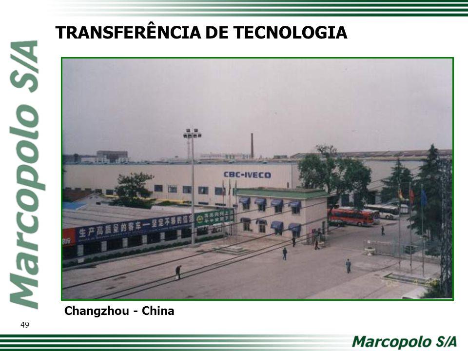 Changzhou - China TRANSFERÊNCIA DE TECNOLOGIA 49