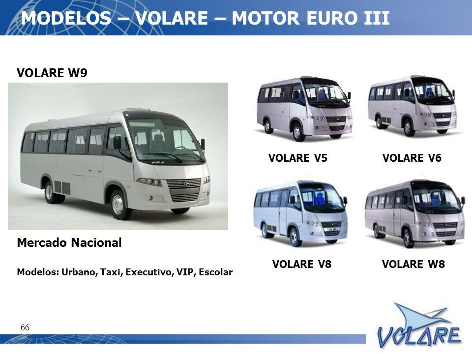 MODELOS – VOLARE – MOTOR EURO III VOLARE V6 VOLARE V8VOLARE W8 VOLARE W9 Mercado Nacional Modelos: Urbano, Taxi, Executivo, VIP, Escolar VOLARE V5 66